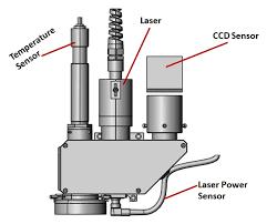 طراحی، ساخت و توسعه head  لیزر welding